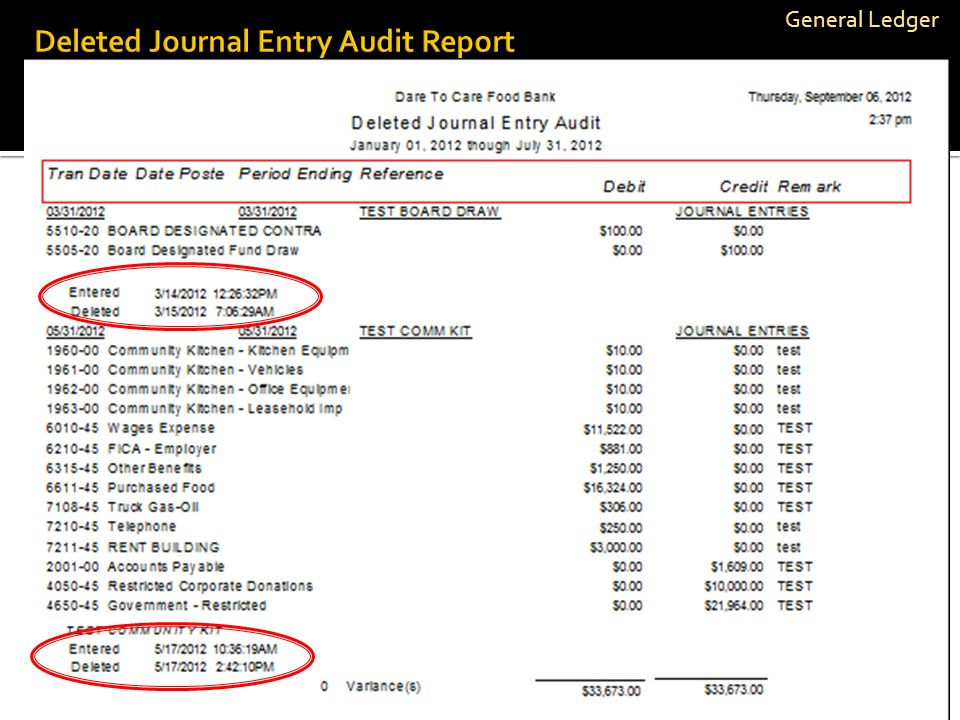 Deleted Journal Entry Audit Report