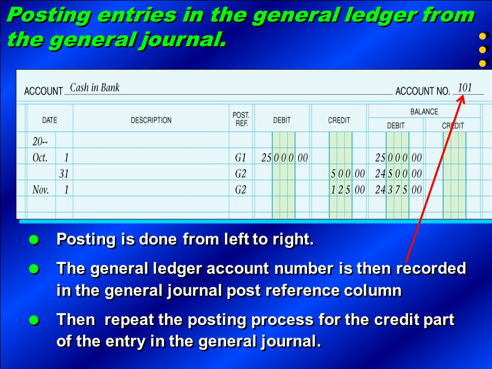 Posting entries in the general ledger from the general journal.