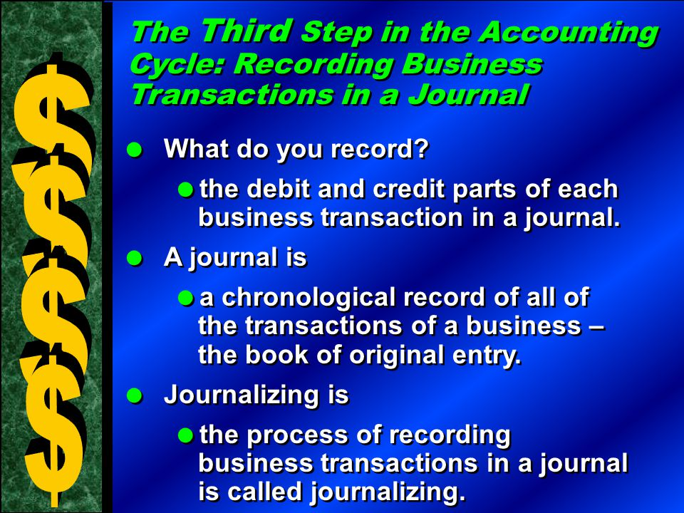 The Third Step in the Accounting Cycle: Recording Business Transactions in a Journal