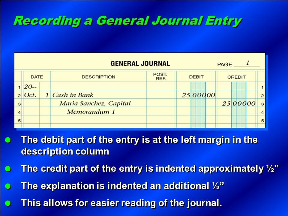 Recording a General Journal Entry