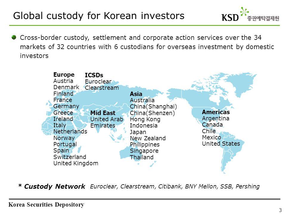 Global custody for Korean investors