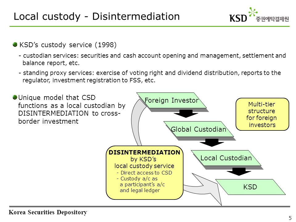 Local custody - Disintermediation