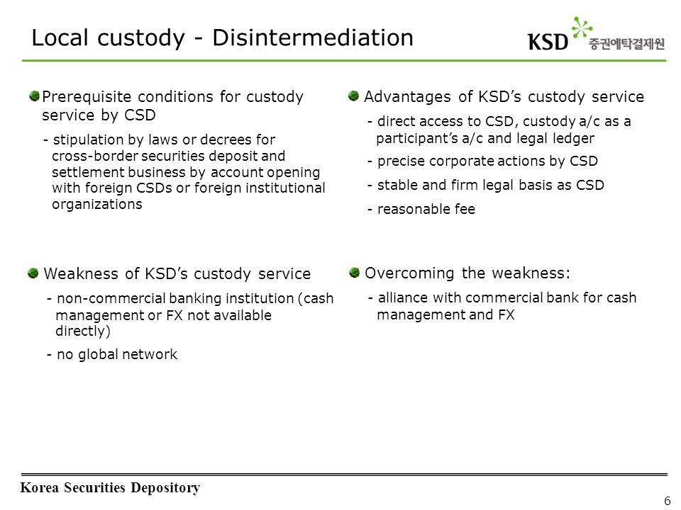 CSD Linkage Base of CSD linkage – Local custody service