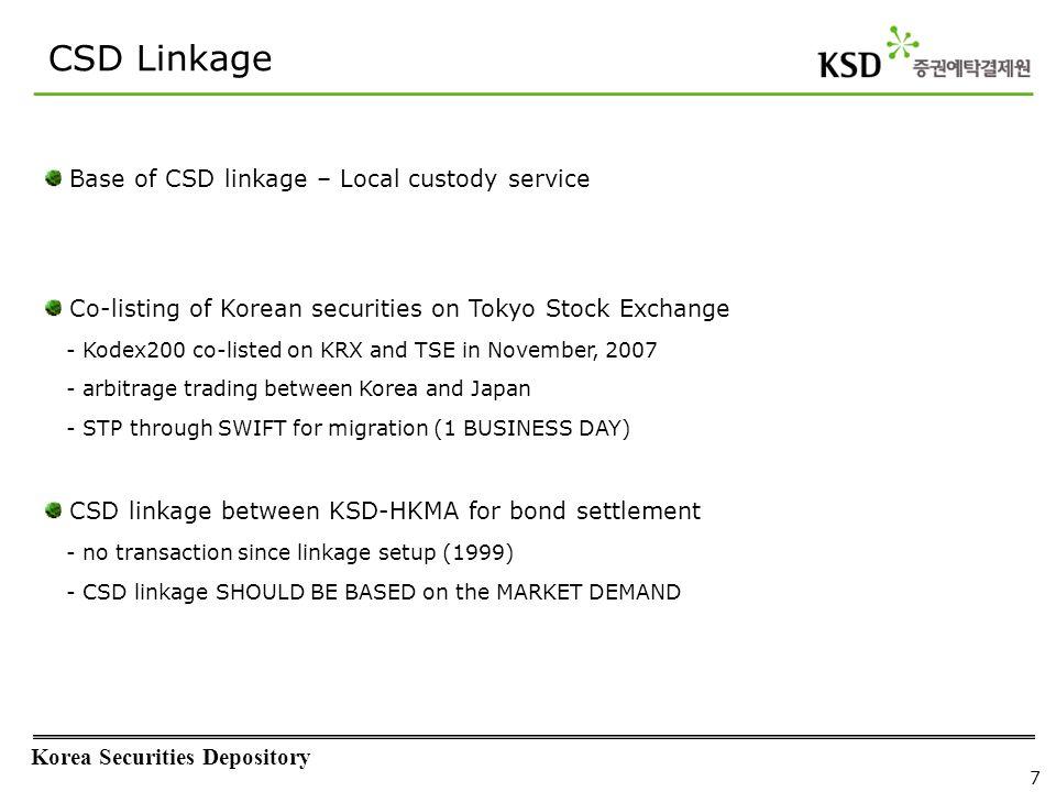 CSD Linkage KSD-JASDEC linkage TSE Selling Broker Buying Broker Japan