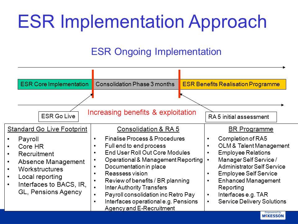 ESR Implementation Approach