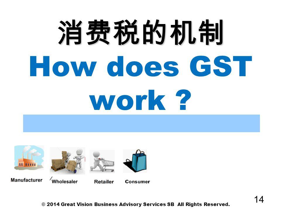 消费税的机制 How does GST work