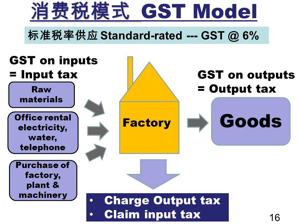 消费税模式 GST Model Goods 标准税率供应 Standard-rated --- GST @ 6%