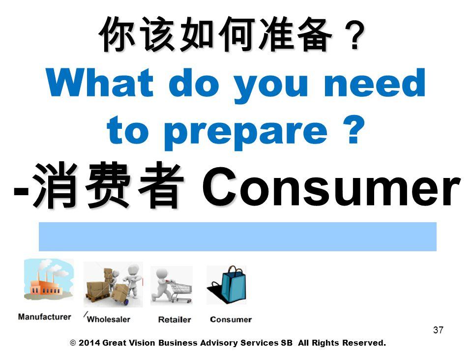 你该如何准备? What do you need to prepare