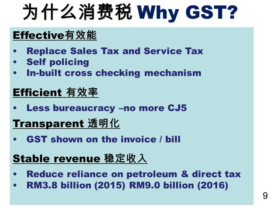为什么消费税 Why GST Effective有效能 Efficient 有效率 Transparent 透明化