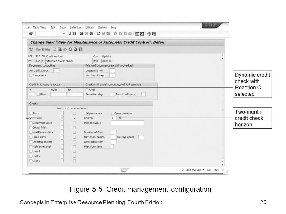 Figure 5-5 Credit management configuration