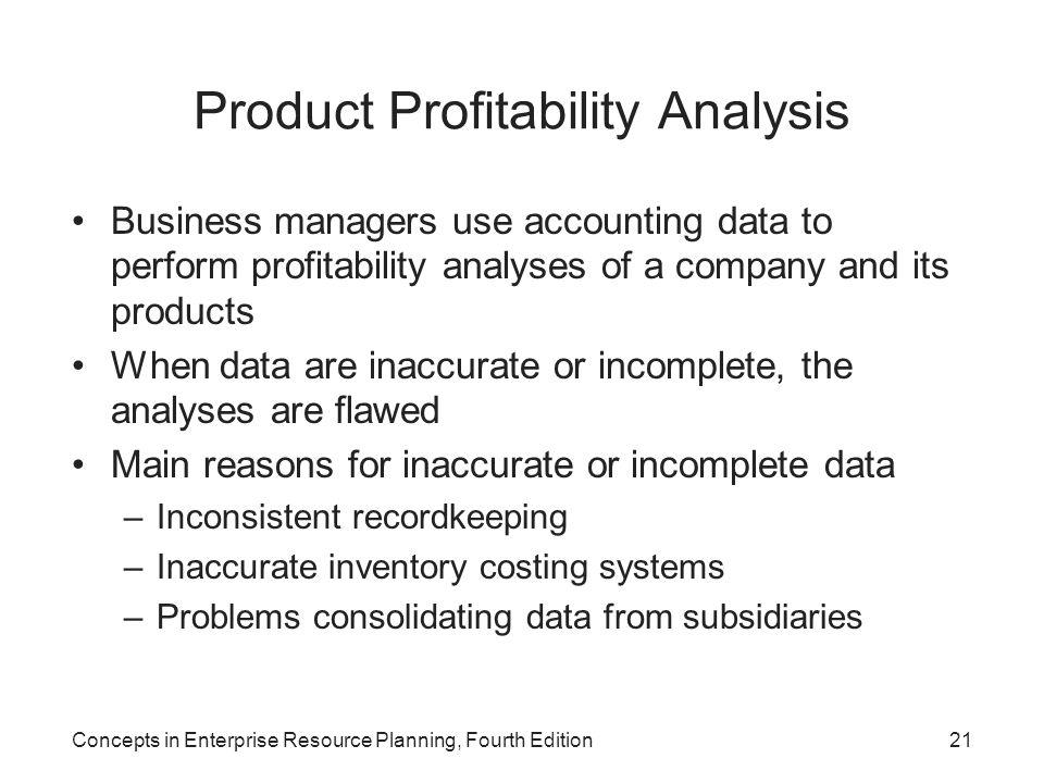 Product Profitability Analysis