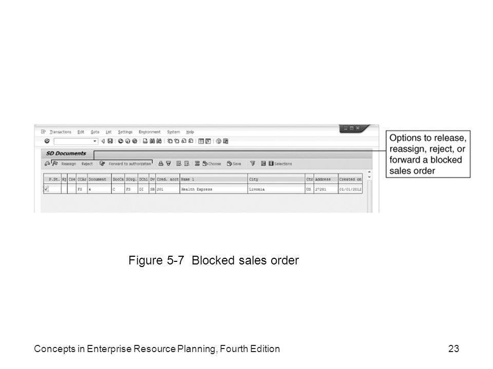 Figure 5-7 Blocked sales order