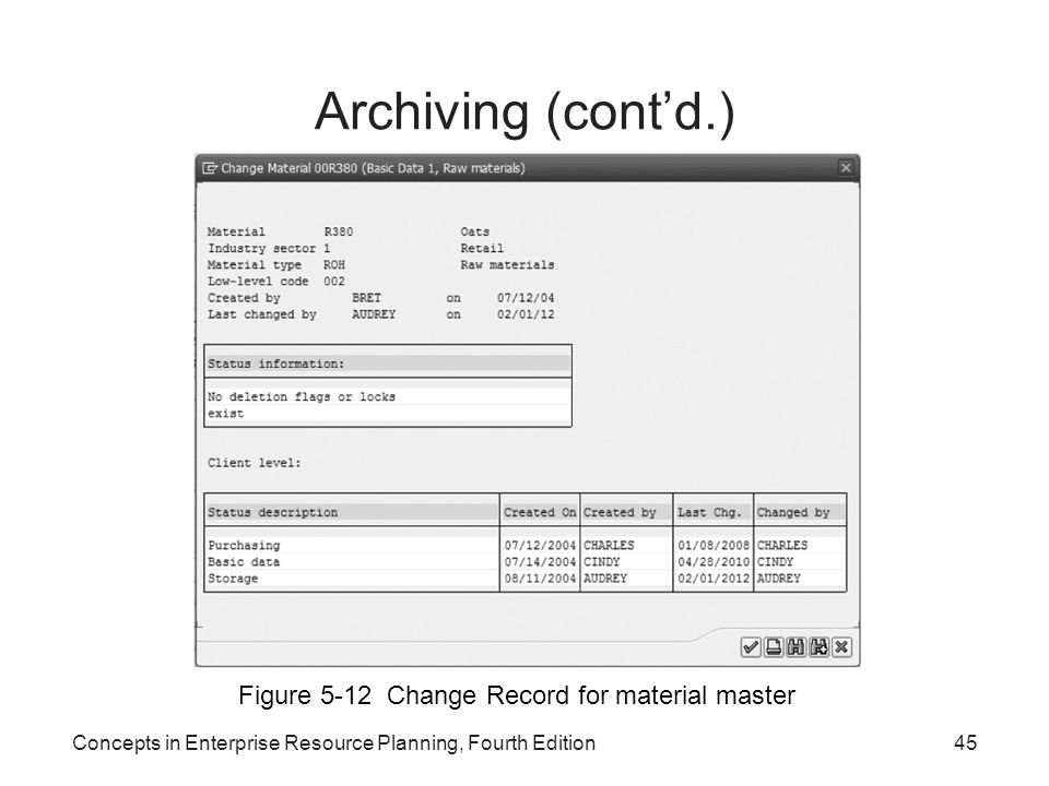 Archiving (cont'd.) Figure 5-12 Change Record for material master