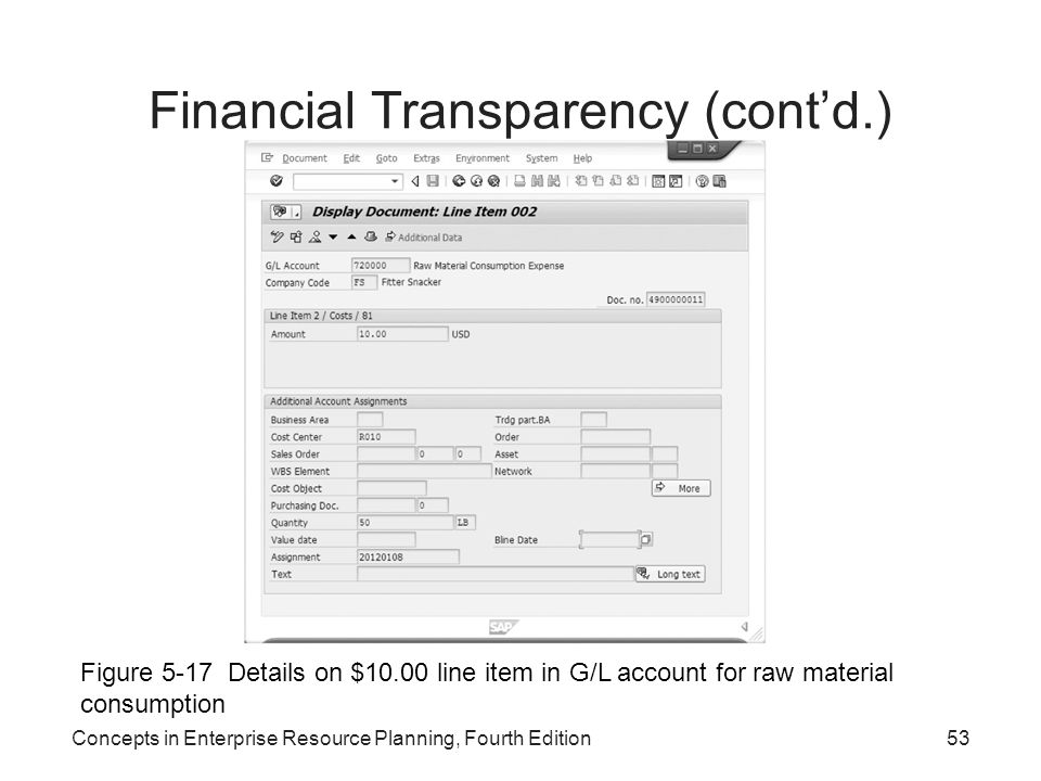 Financial Transparency (cont'd.)