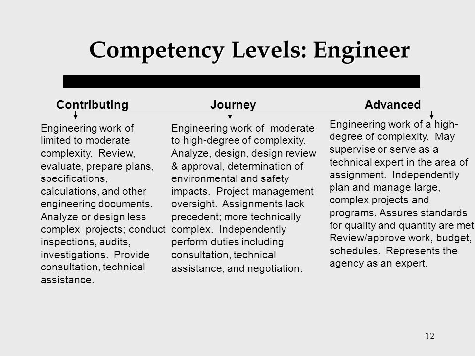 Competency Levels: Engineer