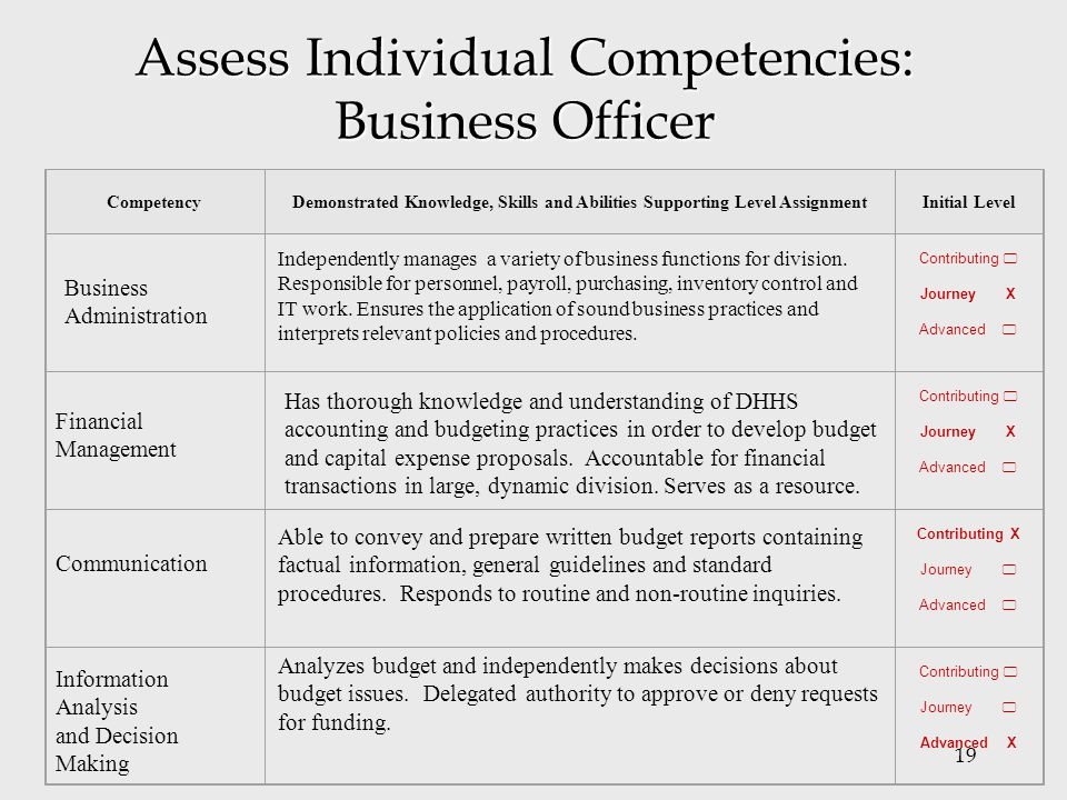 Assess Individual Competencies: Business Officer