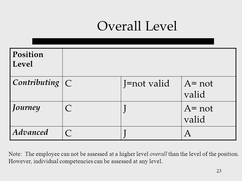 Overall Level C J=not valid A= not valid J A Position Level