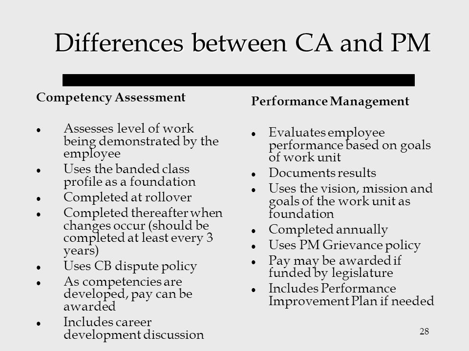 Differences between CA and PM