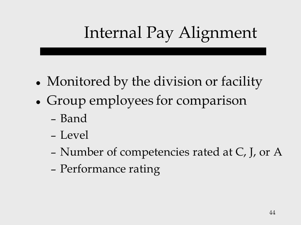 Internal Pay Alignment
