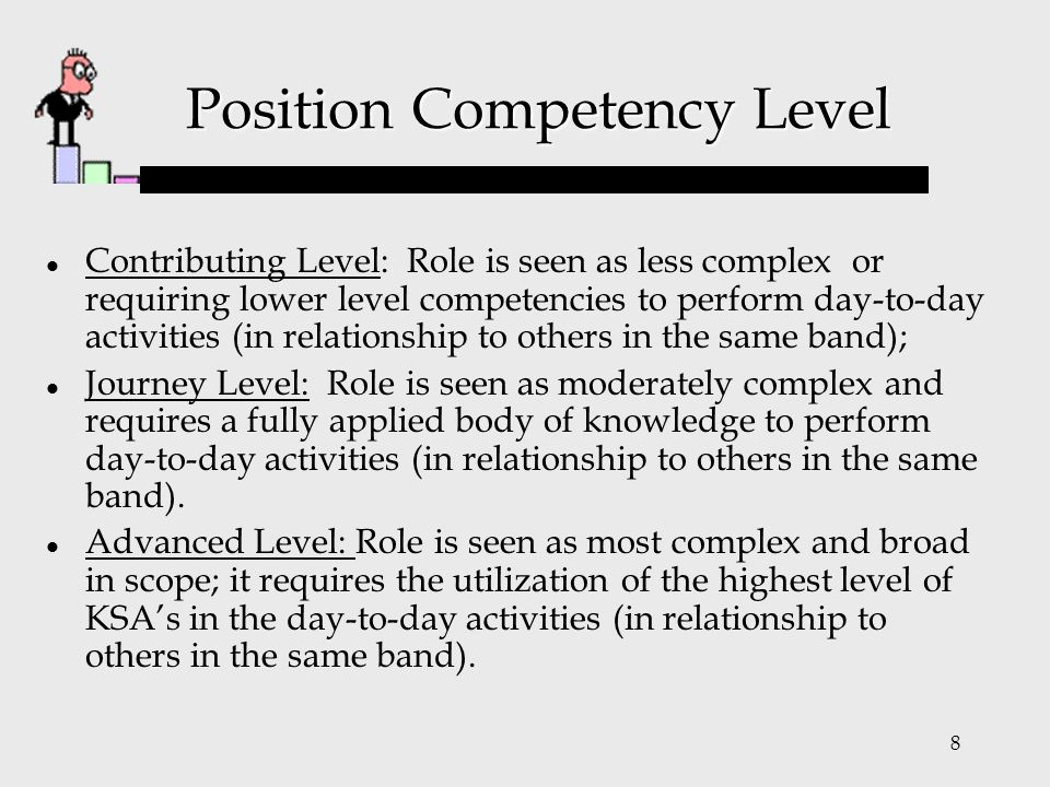 Position Competency Level