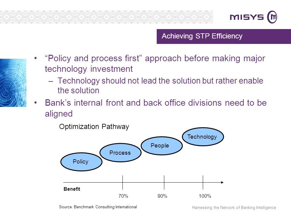 Achieving STP Efficiency