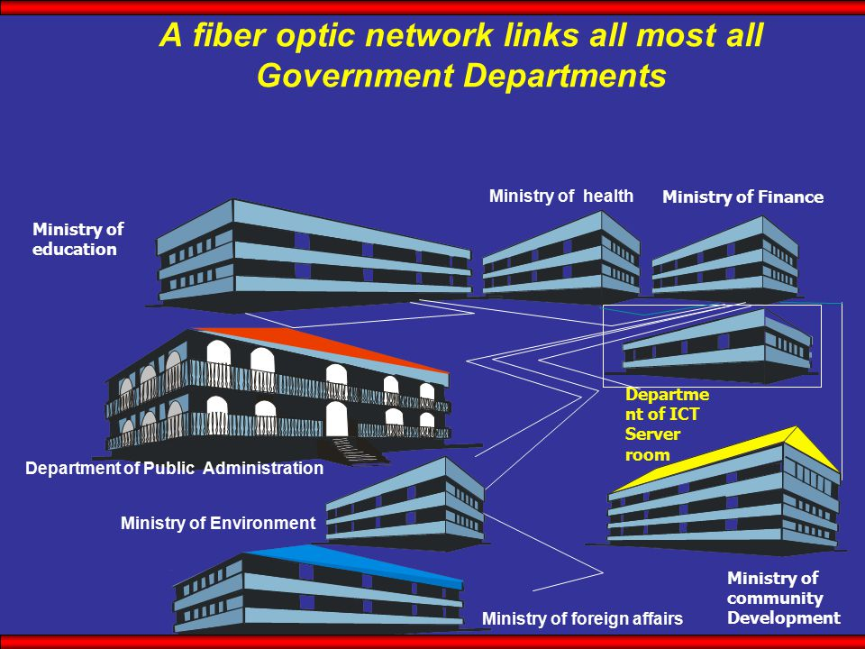 A fiber optic network links all most all Government Departments