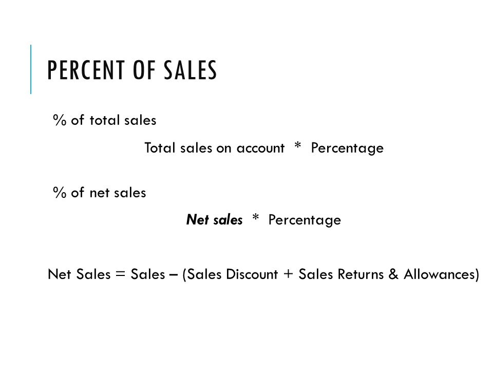 Total sales on account * Percentage