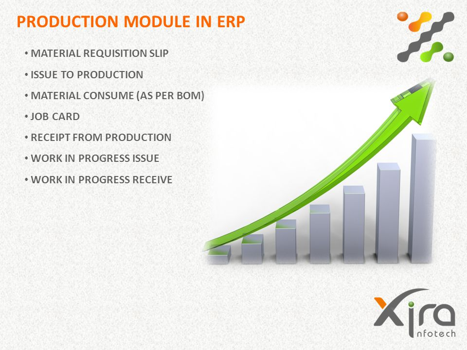 PRODUCTION MODULE IN ERP