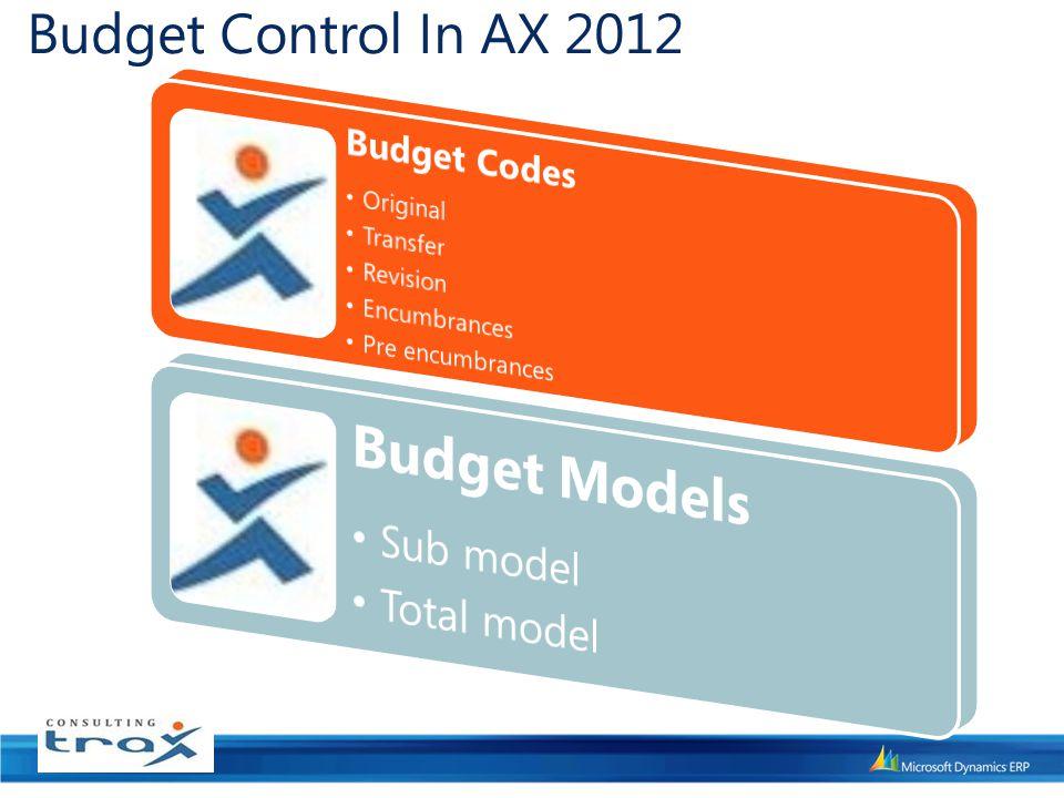 Budget Models Budget Control In AX 2012 Sub model Total model