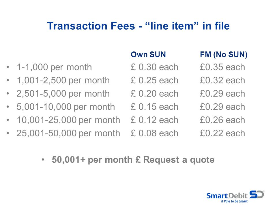 Transaction Fees - line item in file