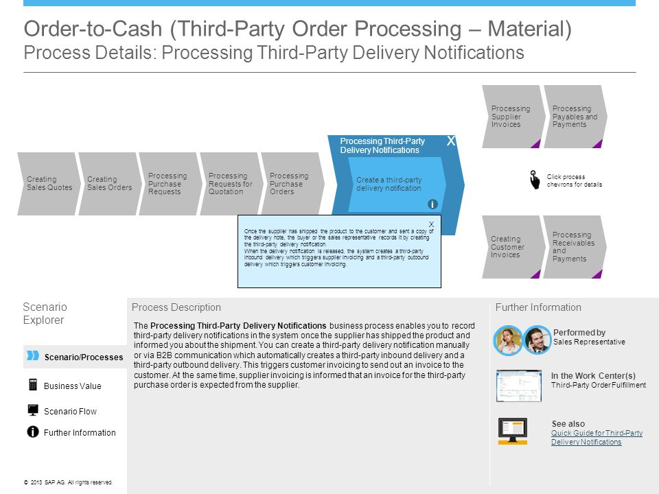 Order-to-Cash (Third-Party Order Processing – Material) Process Details: Processing Third-Party Delivery Notifications