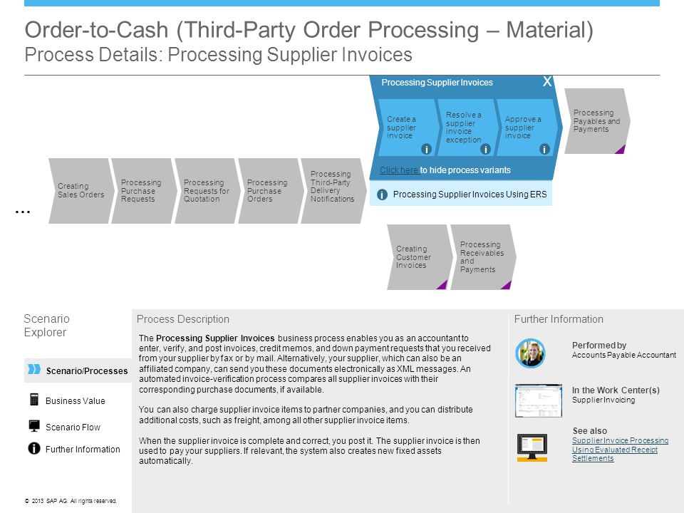 Order-to-Cash (Third-Party Order Processing – Material) Process Details: Processing Supplier Invoices