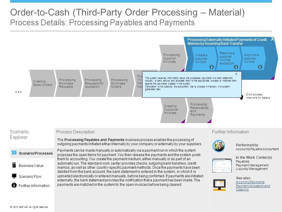 Order-to-Cash (Third-Party Order Processing – Material) Process Details: Processing Payables and Payments