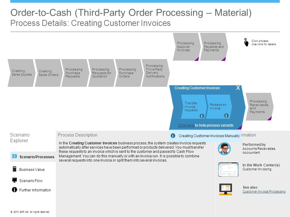 Order-to-Cash (Third-Party Order Processing – Material) Process Details: Creating Customer Invoices