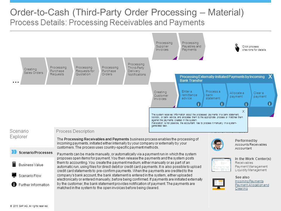 Order-to-Cash (Third-Party Order Processing – Material) Process Details: Processing Receivables and Payments