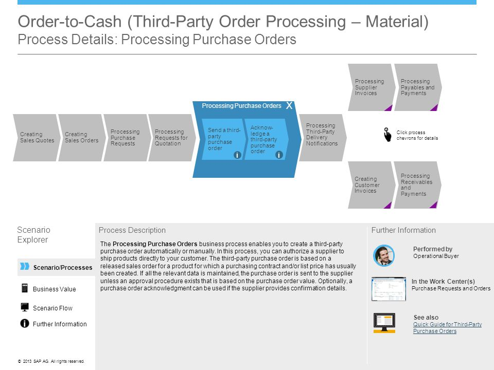 Order-to-Cash (Third-Party Order Processing – Material) Process Details: Processing Purchase Orders