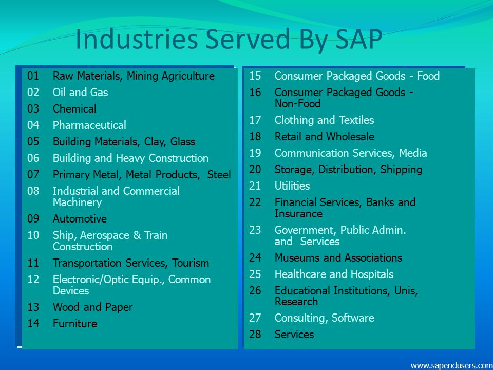 Industries Served By SAP