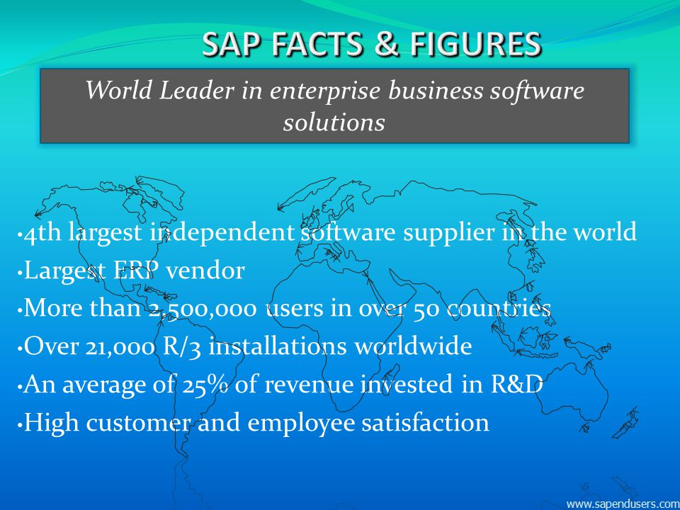 World Leader in enterprise business software