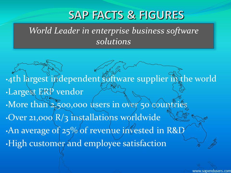 World Leader in enterprise business software