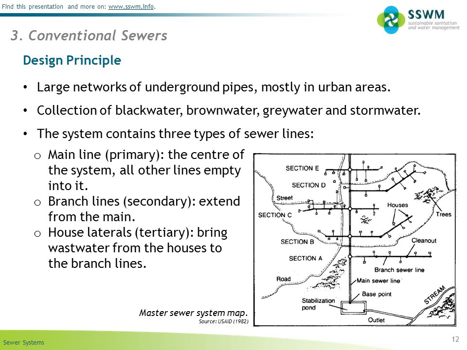 3. Conventional Sewers Design Principle