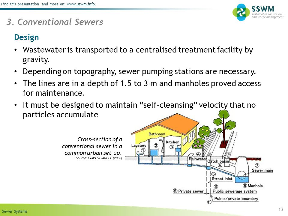 3. Conventional Sewers Design