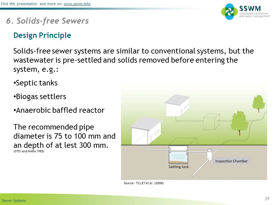 6. Solids-free Sewers Design Principle