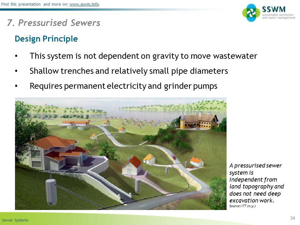7. Pressurised Sewers Design Principle