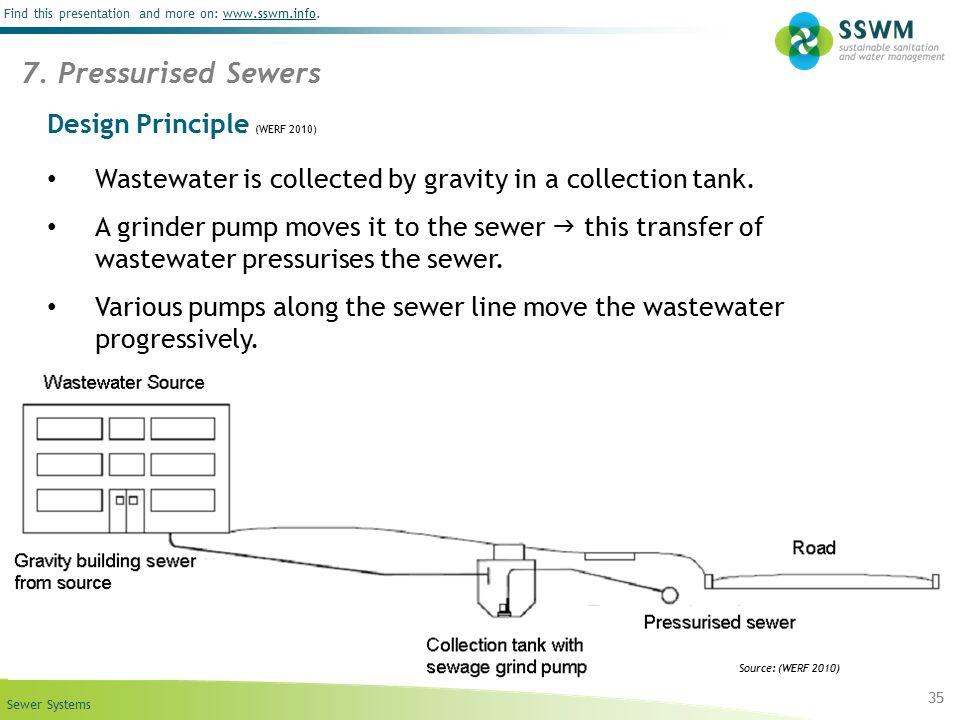 Design Principle (WERF 2010)