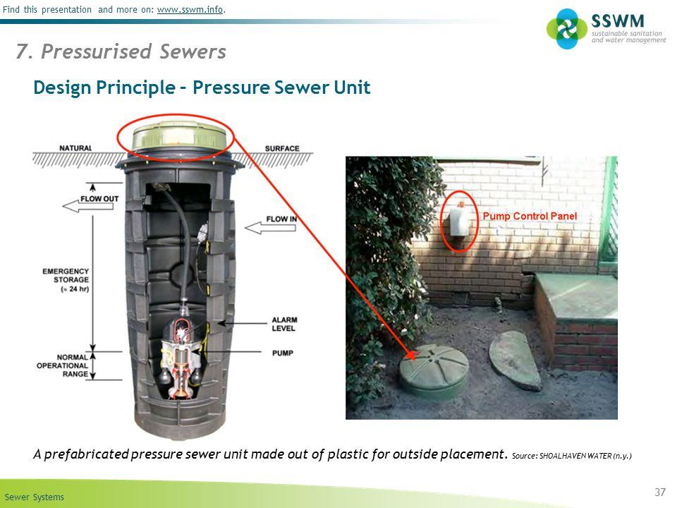 Design Principle – Pressure Sewer Unit