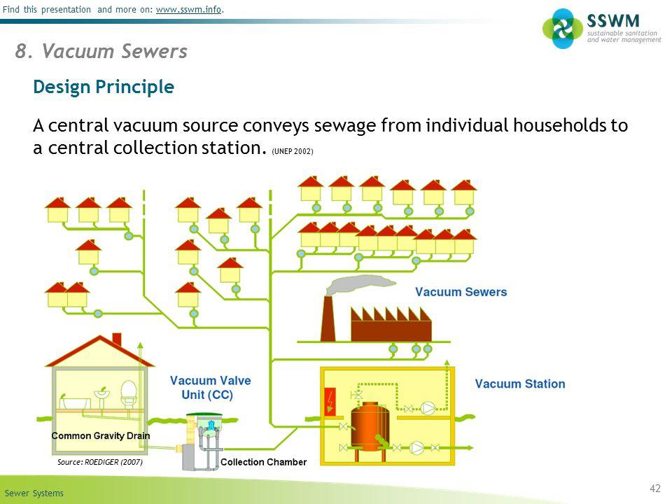 8. Vacuum Sewers Design Principle