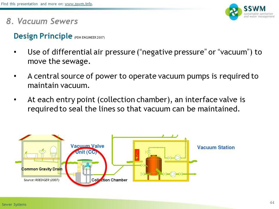 Design Principle (PDH ENGINEER 2007)