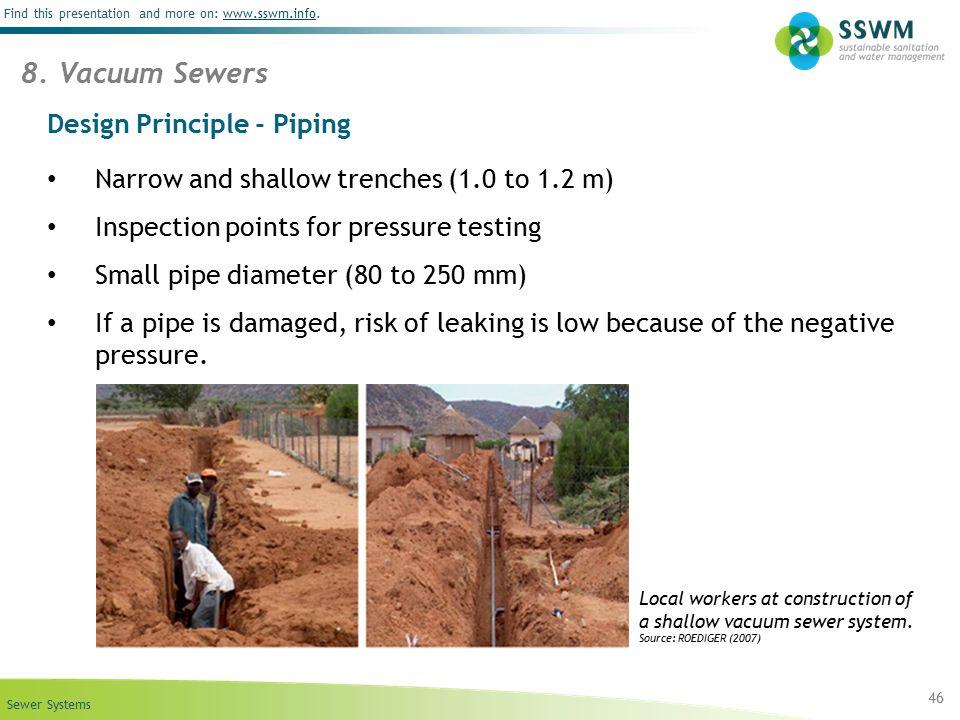 Design Principle - Piping