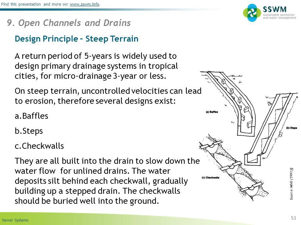 Design Principle – Steep Terrain