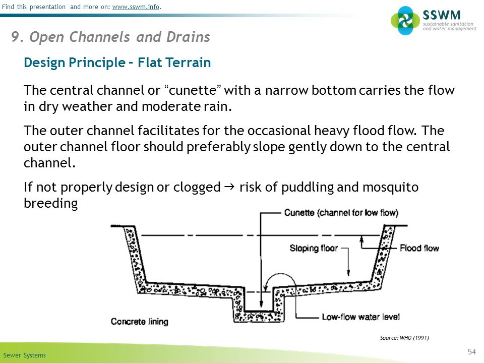 Design Principle – Flat Terrain